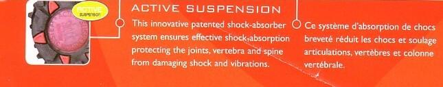Active suspension