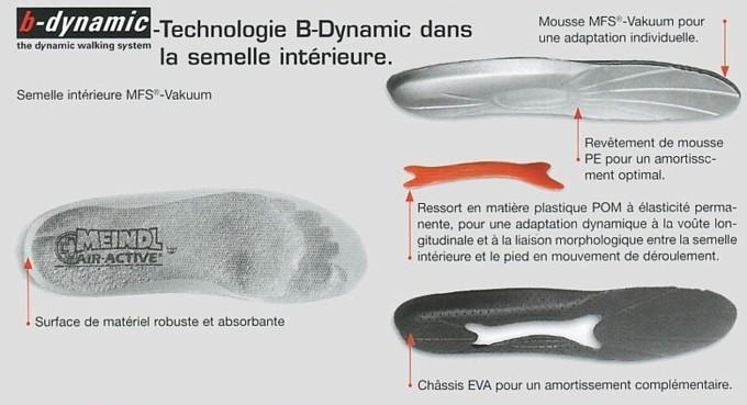 Msf vakuum systeme b dynamic 2